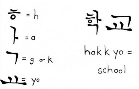 escuela de coreano-2